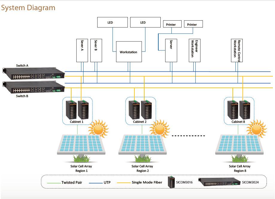 Проект использования фотоэлектрической энергии в г.Цзиньта провинции Ганьсу