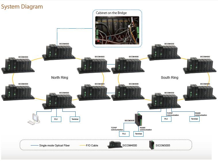 Интегрированная система мониторинга окружающей среды Ханчжоу Бэй Бридж