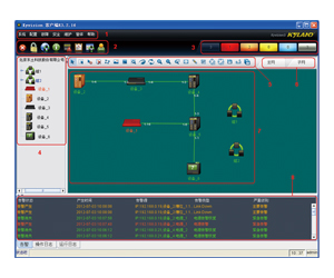 Kyvision3.0 - Специализированное ПО для централизованного контроля и управления Ethernet-сетью